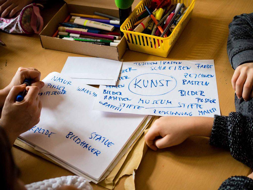 Brainstorming: Kunst